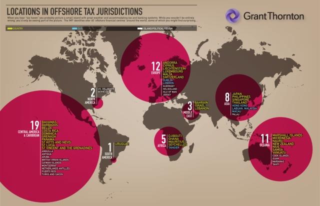 Localización de los refugios fiscales en el mundo [Fuente: Grant Thornton]